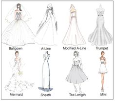 Wedding style Chart in wedding gowns 101  Visit our all new Bridal Boutique !!!