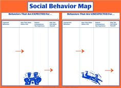 Socialthinking - Social Behavior Mapping Poster - Listening to the ...