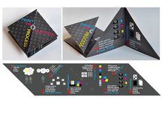 #brochure #folds