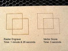 Tip #5: Lines - Raster versus Vector