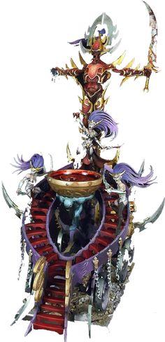 Warhammer Fantasy Army strengths and weaknesses :- http://www.wfbattles.com/Warhammer_Fantasy_Army_Strengths.aspx