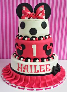 Cake Blog: Minnie Mouse Cake Tutorial