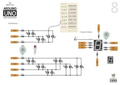 Basic Arduino Connections Quick Reference Guide