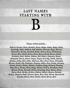 The Encyclopedia of American Last Names (Paperback/ebook) Genealogy Last Names List, Cool Last Names, Name List, German Names, Name Writing, Writing Tips, Writing Prompts, Last Names For Characters, Writing
