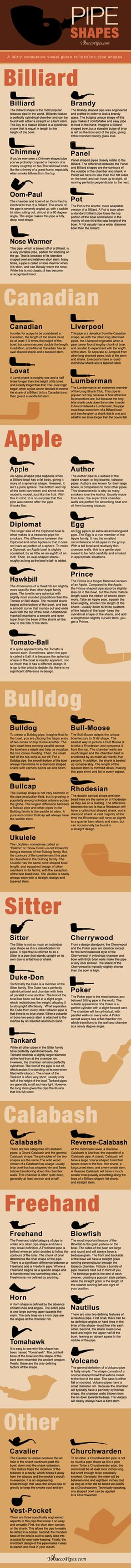 Ever wonder about the shape of one of your pipes? Our Ultimate Guide to Tobacco Pipe Shapes will help. Bookmark it for future reference!