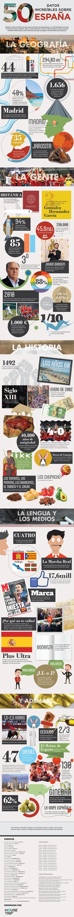"About Spanish culture. 50 cosas por las que España ""is different"" (Infografía de HouseTrip.es vía The Huffington Post)."
