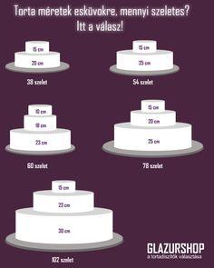 eskuvoi-tortamretek_mekkora-torta-mennyi-szelet-tortaiskola-glazurshop Wedding Cake Roses, Wedding Cakes, Fondant, Dessert, Cake Cookies, Amazing Cakes, Perfect Wedding, Cake Decorating, Sweets
