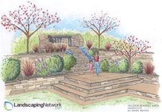 backyard with steps down