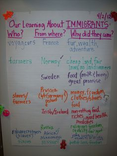79 Immigration And Education Ideas In 2021 Immigration Education National Education Association