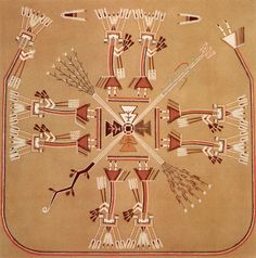 Rainbow People: Eugene Baatsoslanii Joe, Mark Bahti - Navajo Sandpainting Art - Treasure Chest Publications, Inc. 1978.