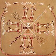 Rainbow People: Eugene Baatsoslanii Joe, Mark Bahti - Navajo Sandpainting Art - Treasure Chest Publications, Inc. 1978.