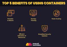 A number of companies are opting for containerization for the various number of benefits it entails. Here's a list of advantages you will enjoy by using containerization technology: Benefit, Product Engineering, Technology, Number, Tech, Tecnologia