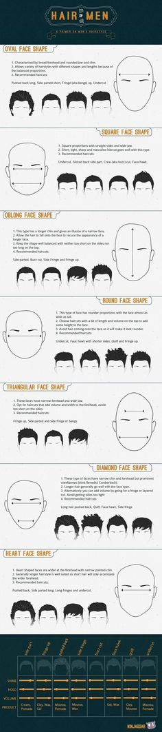 Men`s Popular Hairstyles for 2015 with infographic. More on www.guysandstyle.com