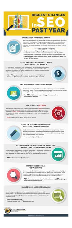 Biggest Changes to SEO This Year That Will Change How You Do Your Job [INFOGRAPHIC] | Social Media Today