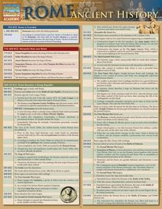 Rome: Ancient History Laminated Study Guide - World History 1 Laminated Study Guide – BarCharts Publishing Inc makers of QuickS - Rome History, Ancient World History, Nasa History, European History, American History, British History, History Medieval, History Books, History Classroom