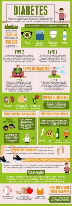 how to know diabetes symptoms