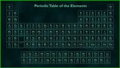 80 best periodic table hd images on pinterest dynamic periodic table hd images httpperiodictableimageperiodic table urtaz Images