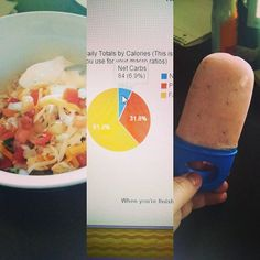 That's 8.4 net carbs not 84. Dinner was Taco Bell requested by the husband. I just order sides of everything and mix it all together at home easy peasy. I also made a keto strawberry milkshake in my popsicle mold so that was fun. Now I'm going to make a quick run to the grocery store and prep lunches for tomorrow so we can get back to the goal of no fast food. :) OH YEAH.  I was going to do the whole #weighinwednesday but apparently the battery in my scale is on its death bed so I need to…
