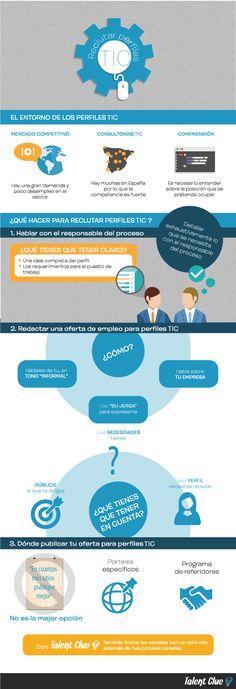 Cómo reclutar perfiles TIC. #infografia