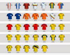 Diario Noticias 24Horas: Historia de las camisetas de la Selección Colombia