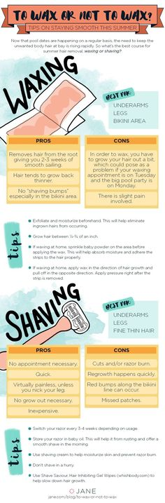 or Not to Wax? Tips on Staying Smooth this Summer To Wax or Not to Wax? Tips on Staying Smooth this Summer - From To Wax or Not to Wax? Tips on Staying Smooth this Summer - From Beauty Care, Beauty Skin, Beauty Hacks, Beauty Tips, Beauty Secrets, Skin Tips, Skin Care Tips, Waxing Tips, Body Waxing