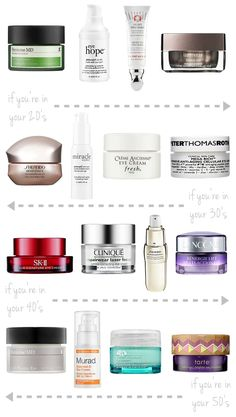 To help you get started, I've rounded up my top eye cream picks for every age, and yes...there is an eye cream under $50 in every category!