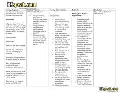 Diabetic Nursing Care Plan Template  Search Results  The Works