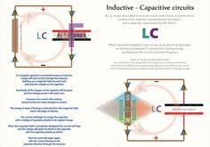 Tetryonics 24.11 - Electrical LC oscillators