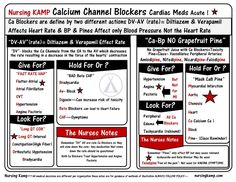 nursingkamp.com Calcium Channel blockers are defined as two separate types.  Both Treat Hypertension. Amlodipine Nicardipine Norvasc Verapamil Diltiazem Nifedipine Ca Blocker Meds Medications Pharmacology Pharm N200 Nursing Student NCLEX Afterload Hemodynamics Cardiac Study Sheets for Nurses NCLEX Tips The Nursing Notes Cheats Nursing KAMP CardiacCardiac 2 NCLEX-200-Calcium Channel Blockers Cardiac_MEDS_StickEnotes_Nursing KAMP N200-031