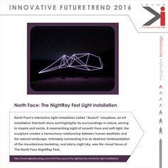 Innovative Future Trend - 2016