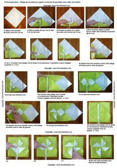 www.2travelandeat.com images-pays images-france pliage.serviette.papier.pochette.ailes.de.moulin.jpg