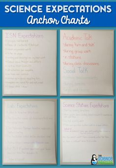 Science Expectations Anchor Charts for interactive notebooks, talking, stations, and labs