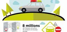 Conduire à l'étranger : ce qu'il faut savoir Automobile, Challenges, Europe, Car, Motor Car, Autos, Cars