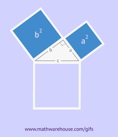 Demonstration of the pythagorean Theorem