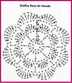 Crochet Hoy: ROSAS DE IRLANDA