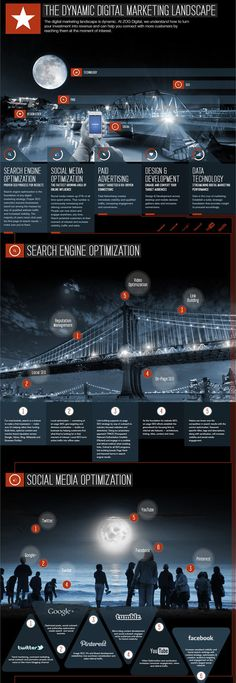 Traditional-vs-Digital-Marketing-Infographic-Nexturn-ver2 ...
