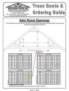 New Detached Garage with Attic Trusses Garage Gallery  sc 1 st  Pinterest & Click Here for PDF File of Truss Design 28u0027 standard attic truss 12 ...