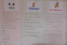 Recursos para profesores del Colegio Santa Ana: FORMACIÓN