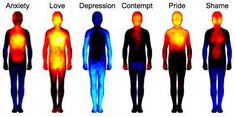 These Emotional Heatmaps Could Unlock The Secrets Of How We Feel