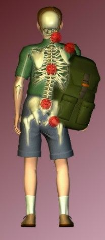 It's Back to School time!  Here are some great tips for backpack safety!