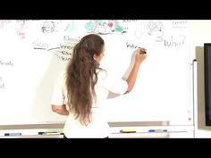 Barbara O'Neill 02 ÚTVAR ODVOZU ODPADŮ V LIDSKÉM TĚLE - YouTube Mindfulness, Selfie, Youtube, Bar, Youtubers, Selfies, Awareness Ribbons