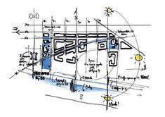 Croquis de Renzo Piano