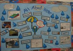 Find out all about water, with this eye-catching display. Originally created with Year 5 pupils. Grade 2 Science, Science Student, Teaching Science, Science Education, Science For Kids, Science Activities, Science Projects, Science Ideas, Teaching Ideas