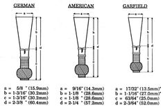 Exterior Dimensions of Three Reed Types Basson, Instruments, Conduit, Master Class, Woodworking, Exterior, Flute, Musicals, Music