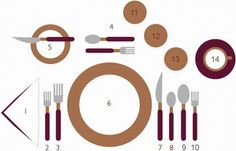 Formal Place Setting Diagram - just in case I ever have a formal dinner party