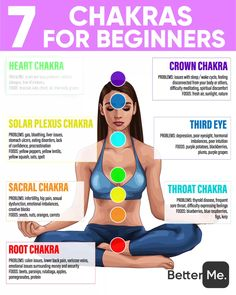 New to yoga? These 6 general questions for yoga beginners Meditation Exercises, Meditation Benefits, Meditation For Beginners, Meditation Techniques, Healing Meditation, Chakra Balancing Meditation, Vipassana Meditation, Meditation Music, Mindfulness Meditation