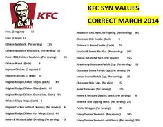 KFC Syn Values :) Slimming World Eating Out, Slimming World Syn Values, Slimming World Treats, Slimming World Tips, Slimming Word, Oatmeal Raisin Cookies, Chocolate Chip Cookies, Syn Free Food, Sandwich Sauces
