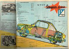 Ma Vespa 400 - Quelques réclames de la Vespa 400 dans les années 1950 et 1960 Vespa 400, Vespa Lambretta, Old Cars, Advertising, Trucks, Vespas, Autos, Cars, Truck