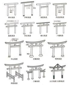 これは為になる!鳥居のさまざまな形を完全に網羅した表が見事としか言いようが! | 歴史・文化 - Japaaan 日本文化と今をつなぐ