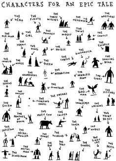 Pick a handfull of characters from this handy chart, and you'll be off and writing your own epic tale! Great for creative writing and story-telling. Writing Advice, Writing Resources, Teaching Writing, Writing Help, Teaching English, Writing A Book, Writing Prompts, Start Writing, Writing Challenge